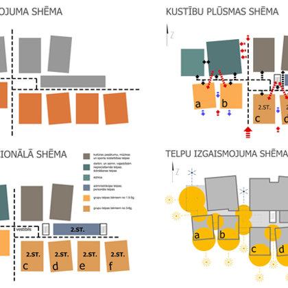 PIRMSSKOLAS IZGLĪTĪBAS IESTĀDE Carnikava, Garā iela 20 / Konkursa darbs / 2009/01
